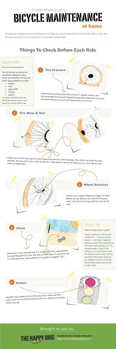 How to perform a basic bicycle maintenance at home (Infographic)