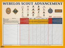 cub scout stuff webelos on pinterest badges good. Black Bedroom Furniture Sets. Home Design Ideas