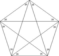 Project 3 Regular Polygon, Chip Carving, Project 3, Diy Wood Projects, Pentagon, Numerology, Maths, Woodworking, Quilts