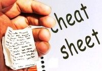 best pmp itto cheat sheet