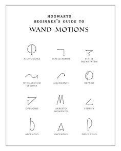 Harry Potter Print Wand Motions Harry by NicholeMariePrintery