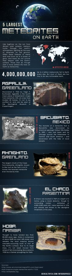 5 Largest Meteorites on Earth - Free Infographic. Share it on your website: http://behealthy24.com/infographics/5meteorites.php