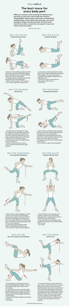 You can maximize your toning efforts by doing the right moves for all of your most important muscles. Tracey Mallett, fitness expert and creator of bootybarre and bbarreless, created this targeted workout to do just that. If you stick to it three or four times a week, you should start to see results in less than a month.
