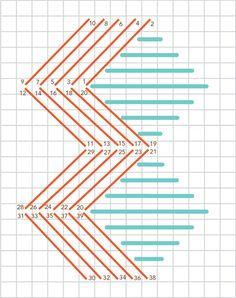 needlepoint tutorial: fancy stitch