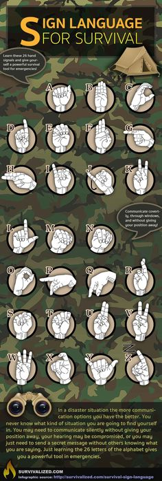 Sign Language is a skill that could save your life in a disaster situation…