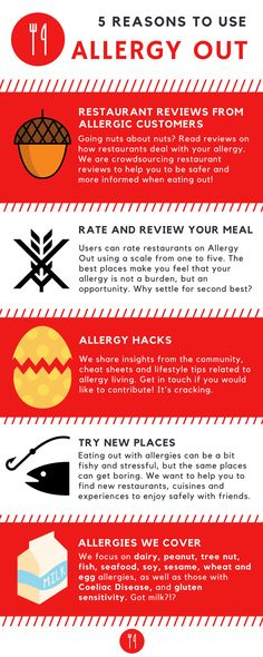 "5 Reasons To Use ""Allergy Out"" 