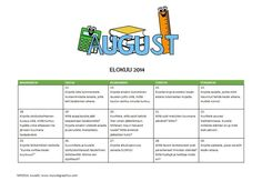 This product is in Finnish. A writing promt calender from August 2014 to October This work by Maria Pernu is licensed under a Creative Commons Attribution-NonCommercial-NoDerivatives International License. Finnish Language, Daily 5, Teaching Reading, First Day Of School, Creative Writing, Storytelling, Literacy, Teacher, Education