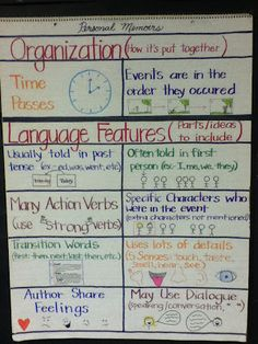I like this!  Great idea to be the anchor chart for all writing types this year.  Same chart format, different type.