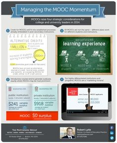 TOUCH esta imagen: Managing the MOOC Momentum by WS InfoLabs