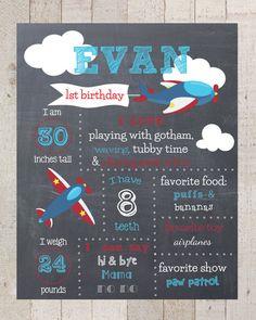 First Birthday Chalkboard Custom First Birthday by xHarpersHalosx, $15.00