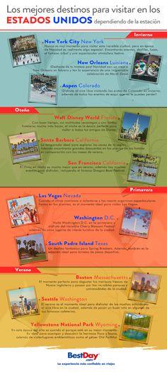 Infografía: Los mejores destinos para visitar en los Estados Unidos dependiendo de la estación
