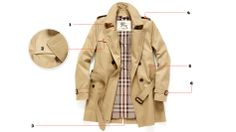 Anatomy of The Burberry Trench. (I swear I probably spend more time looking at menswear blogs than women fashion blogs, I know I follow more menswear blogs than anything) Fashion Blogs, Mens Fashion, Fashion Ideas, Simply Fashion, Burberry Trench Coat, Summer Jacket, Gq, My Style, Classic Style