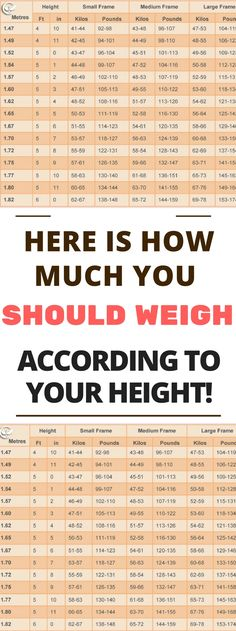 Height to Weight chart Healthy Me Healthy You At Any Age