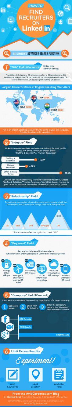 How to find recruiters on Linkedin #linkedin #socialmedia