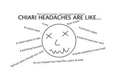 Chiari headache...YEP, that about sums it up.