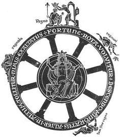 Boethius' Wheel of Fortune