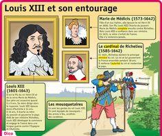 Louis XIII et son en