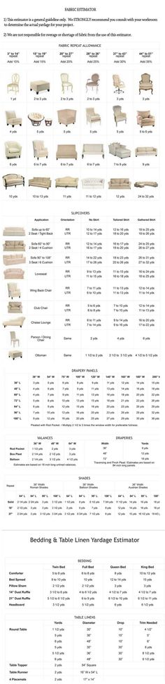 Yardage estimate chart Furniture Upholstery, Furniture Design, Home Furniture, Bohemian Furniture, Linen Fabric, Sewing Hacks, Beddinge, Upcycling, Repurposing