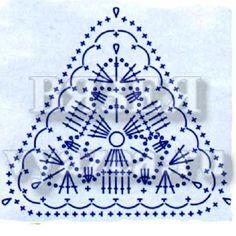 Crochet Bunting, Crochet Lace Edging, Crochet Diagram, Crochet Chart, Crochet Flowers, Crochet Stitches, Crochet Triangle Pattern, Irish Crochet Patterns, Crochet Circles