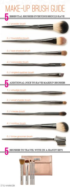Makeup brushes I really use.