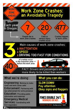 Work zone crashes : an avoidable tragedy, by the Oregon Department of Transportation, Transportation Safety Division