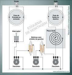 Radionics Coil Schematics - Schematic Wiring Diagrams • on bob beck schematics, machine schematics, simple radio schematics, pink noise generator schematics, hidden blade schematics, circuit board schematics, magnetic generator schematics, ufo schematics,