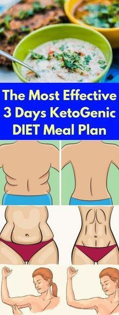 The Most Effective 3 Days KetoGenic DIET Meal Plan - Workout Hit