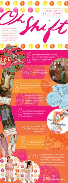 Remembering Lilly Pulitzer | the CITIZENS of FASHION