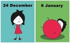 O Tapete Vermelho da Imagem: Images' Red Carpet: Ai, Ai, o que o Natal nos faz!!! / Christmas makes us different...larger!!!
