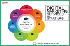 Digital Marketing Services may design your marketing campaigns which include social media, web design, search engine marketing, organic and paid search. Mail Marketing, Digital Marketing Services, May Designs, Search Engine Marketing, Seo, Campaign, Web Design, Social Media, How To Plan