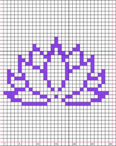 Lotus chart pattern