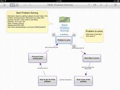 #TBQL Problem-Solving protocol ...