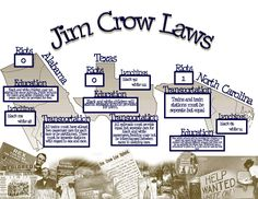 Graph showing what happened in three states during the Jim Crow movement -zarahi Stop reasonable suspicion because it erases the hate crime of racial profiling done by evil white police. 8th Grade History, The Great Migration, Us History, History Images, Jim Crow, Black Kids, Black History Month, African American History, Civil Rights