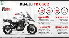 Výsledek obrázku pro Benelli TRK 502