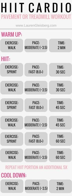 HIIT Cardio Run / Treadmill Workout | click for the fitness program