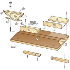 Accurate-Alignment Biscuit-Joiner Jig Woodworking Plan Woodworking Jigs, Woodworking Projects, Wood Joining, Project Table, Project Ideas, Biscuit Joiner, Wooden Signs, Projects To Try, Diy Tools