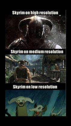 Skyrim resolution