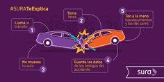 #SURATeExplica ¿Qué hacer en caso de accidente de tránsito?