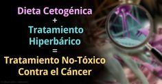 La investigación sugiere que la dieta cetónica es útil para tratar el cáncer, así como también el tratamiento hiperbárico y la restricción calórica.