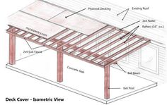 Patio Cover Plans - we could do this!