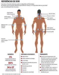 Clínica de Massagem Terapêutica e Quiropraxia em São Jose SC, Massoterapia: ESTRESSE E DOR NAS COSTAS - Clínica de Massagem Te...