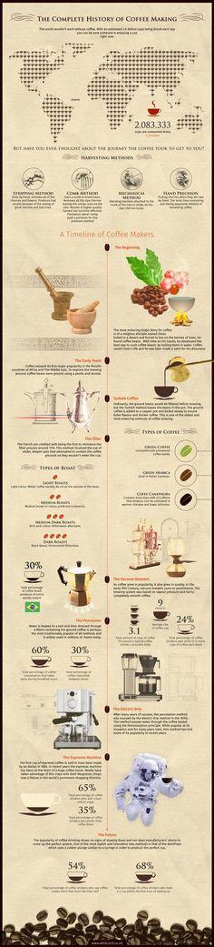하루에 16억잔씩 소비되는 커피, 그 제조의 역사... 인포그래픽 by Wildcard