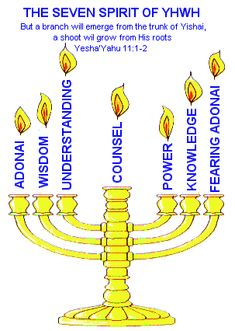 Yeshua Menorah   Menorah Meaning                                                                                                                                                                                 Más