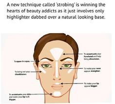 A new makeup technique as surfaced and it's called STROBING. According to experts it highlights different areas of your face to give you a 'luminous glow' rather than a sculpted look that highlighting and contouring gives. Rather than using layers of foundation and bronzer, strobing is done to enhance areas where light naturally hits your face,...