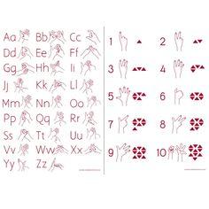 Auslan Fingerspelling Alphabet Poster Teaching Resource ...