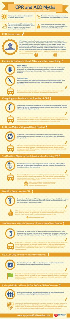 Infographic of CPR Myths and Truths
