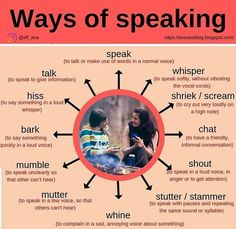 Learn English 785807834966544018 - We can use other words other than speak and talk.Try to enrich your vocabulary. Source by mylaineholin English Speaking Skills, English Writing Skills, Learn English Grammar, Learn English Words, English Language Learning, English Study, English Lessons, Teaching English, French Lessons