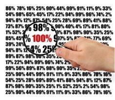Um CV a 100 por cento @ SAPO Emprego. http://bit.ly/CvA100PorCento