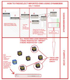 How to Find / Select Imported DWG in Revit using DynamoBIM