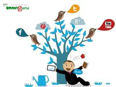 """Which #social media platform will be most """"#effective"""" in 2014? See the results!!!!!! http://brainguru.in/smo-services-noida-india.html"""